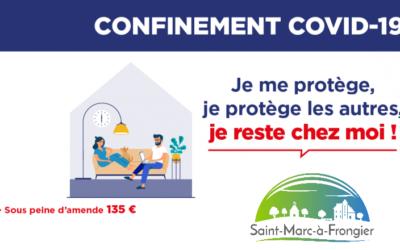 Où aller à 10 km autour de Saint Marc à Frongier